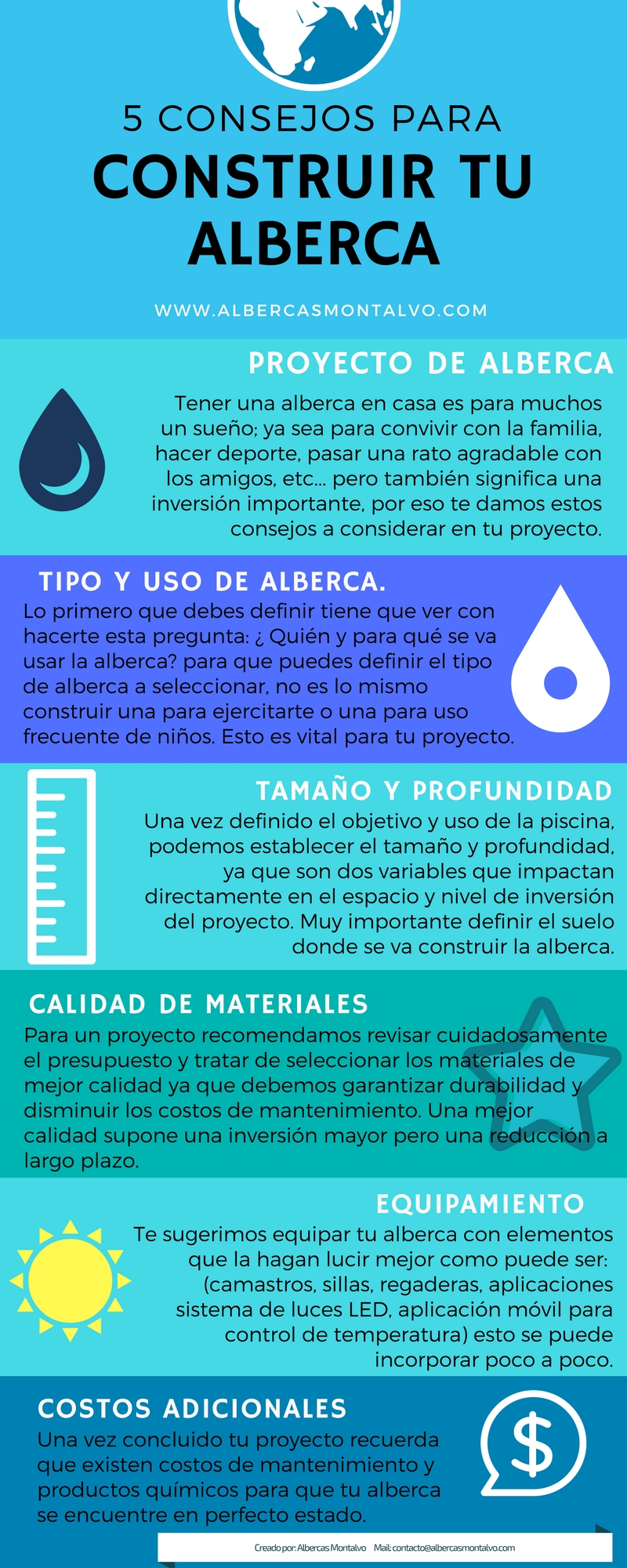 5 consejos para construir una alberca for Costo de construir una piscina